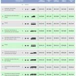 Tabela pedágio_Caminhos do Paraná